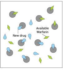MM-warfarin2