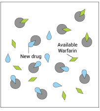 MM-warfarin2